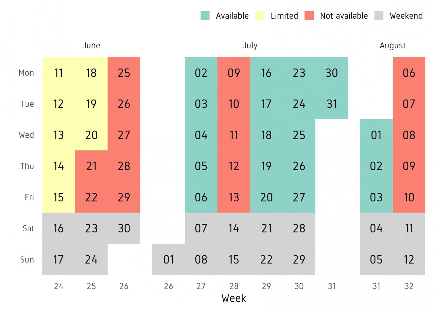 Calendar Plot With Ggplot2 | Rmf