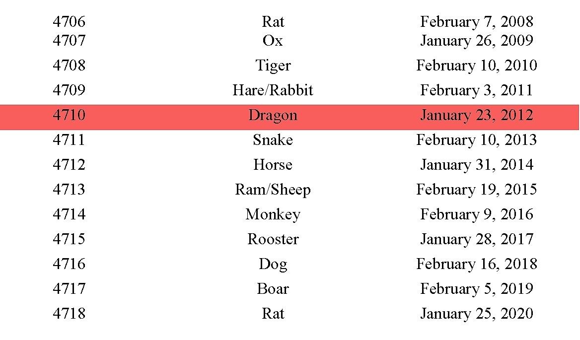 Chinese Calendar Year 4715 | Ten Free Printable Calendar ...