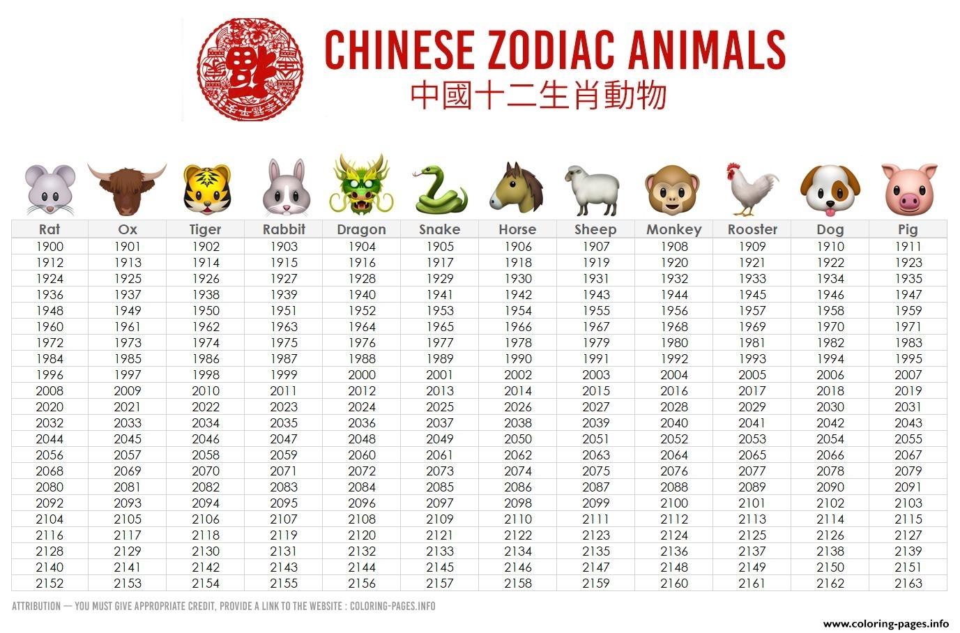 Chinese New Year Zodiac Calendar Printable | Ten Free ...