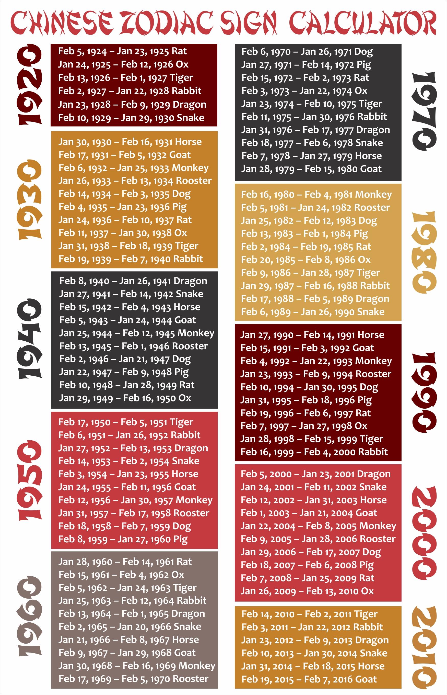 Lunar Calendar Zodiac Calculator | Ten Free Printable ...