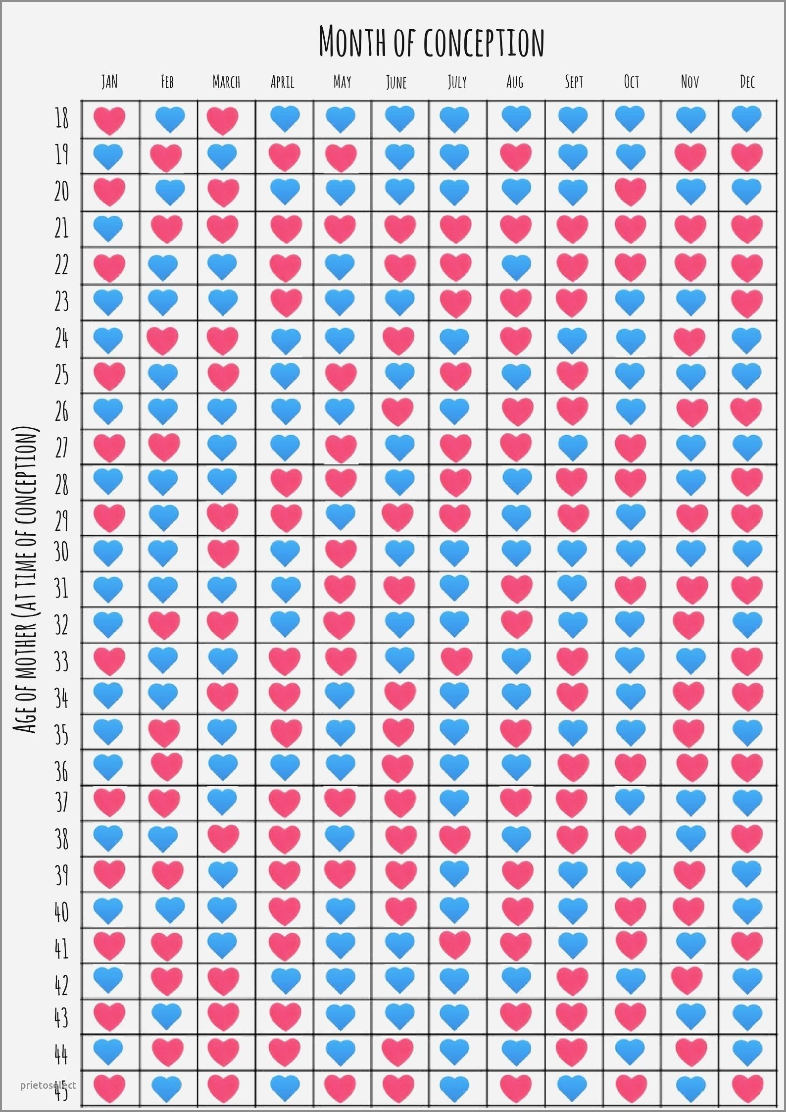 Chinese Zodiac Calendar For Gender | Ten Free Printable ...
