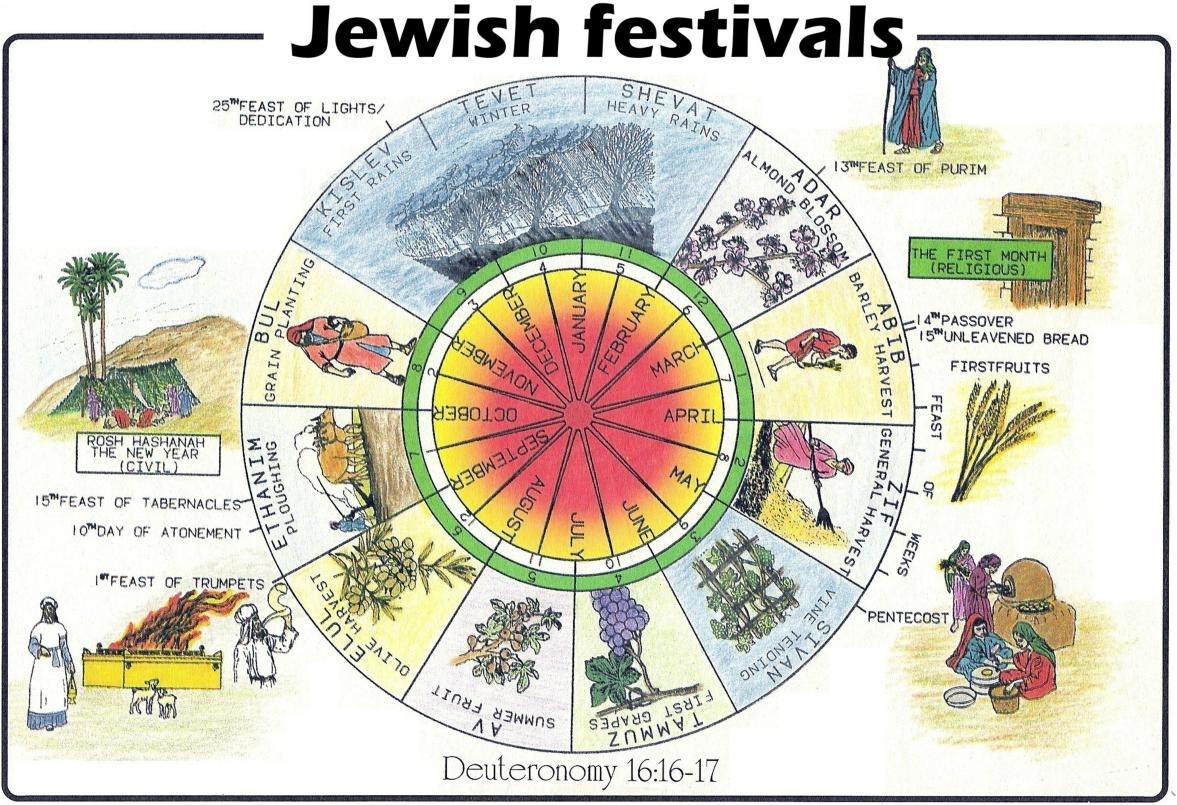 Jewish Calendar Year 0   Ten Free Printable Calendar 2020-2021