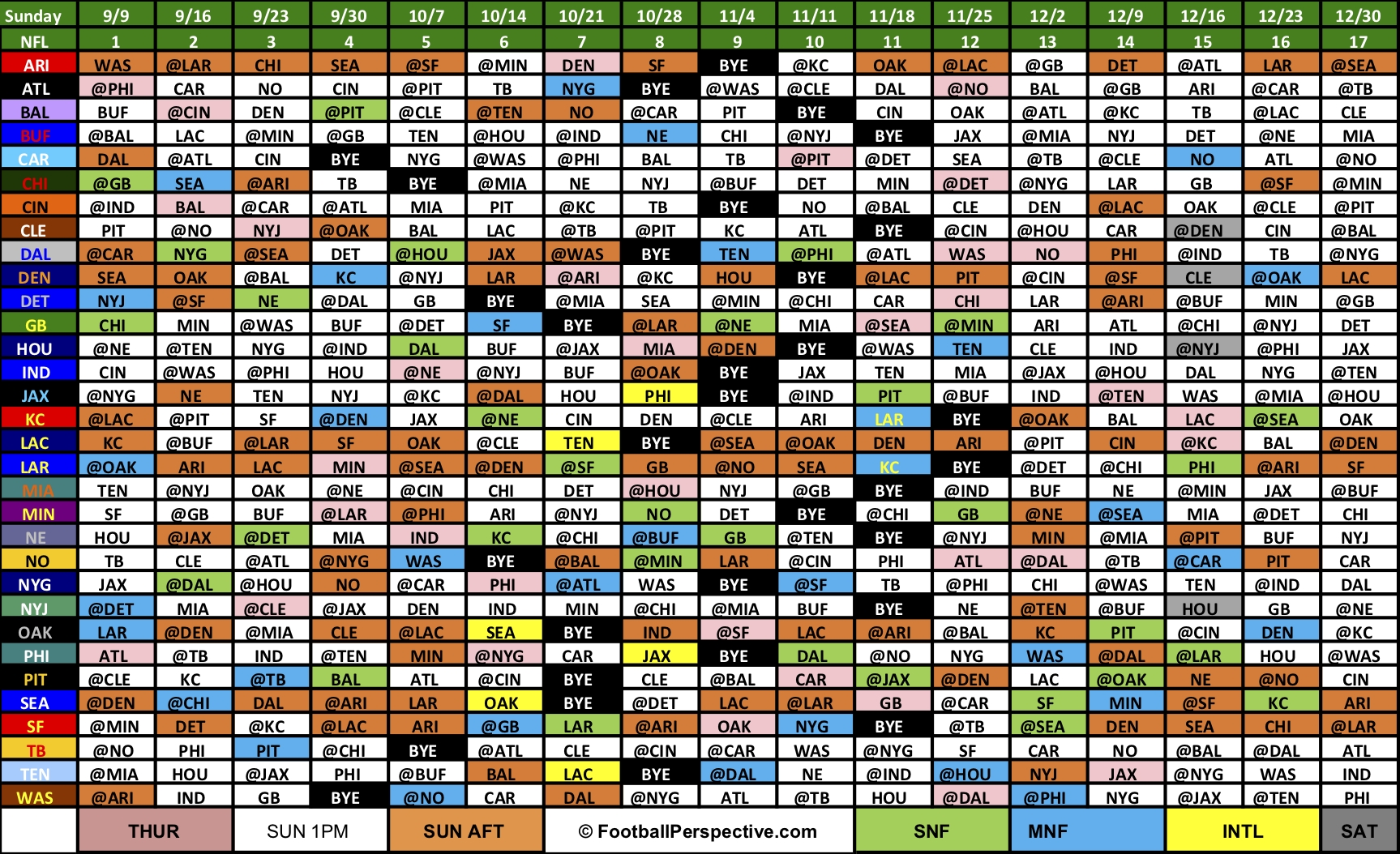It's just a graphic of Agile Nfl Weekly Schedule Printable