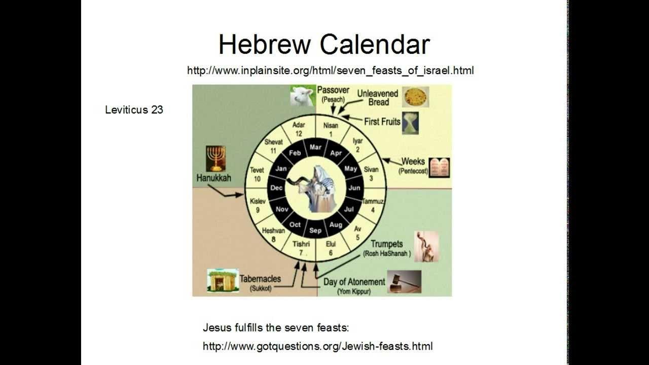 Hebrew Calendar Year 5757   Ten Free Printable Calendar ...