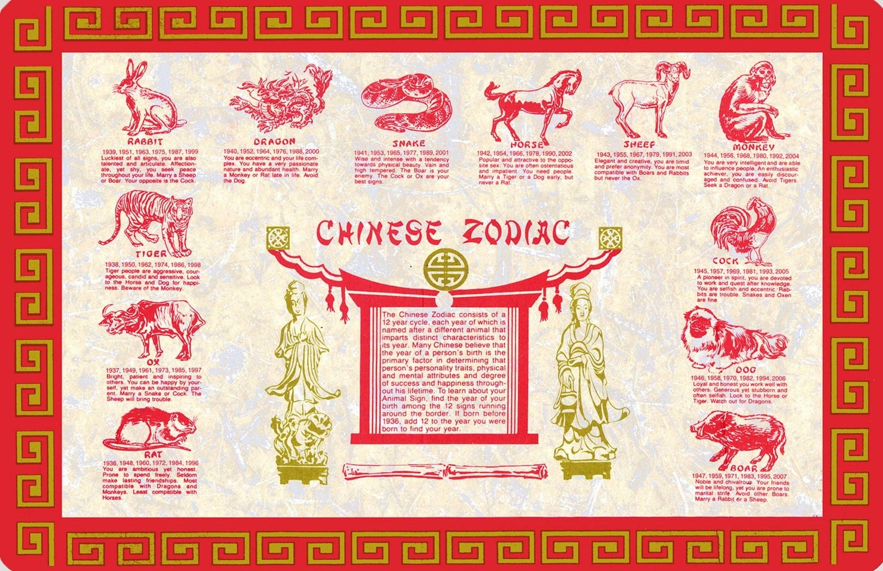The Ideal Example Of This Of One's Chinese New Year Animal Calendar