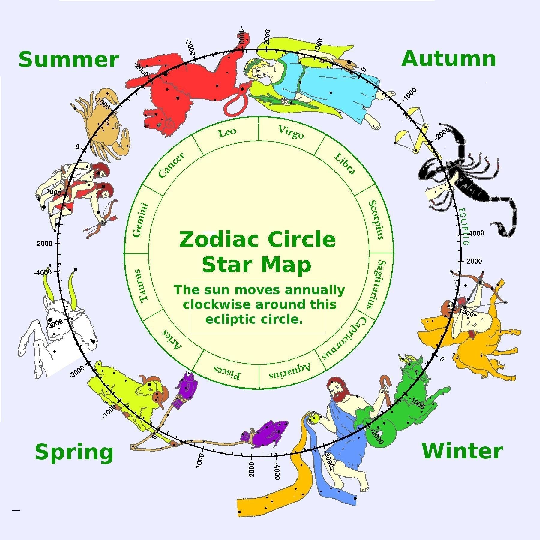 Zodiac Calendar In Order   Ten Free Printable Calendar ...