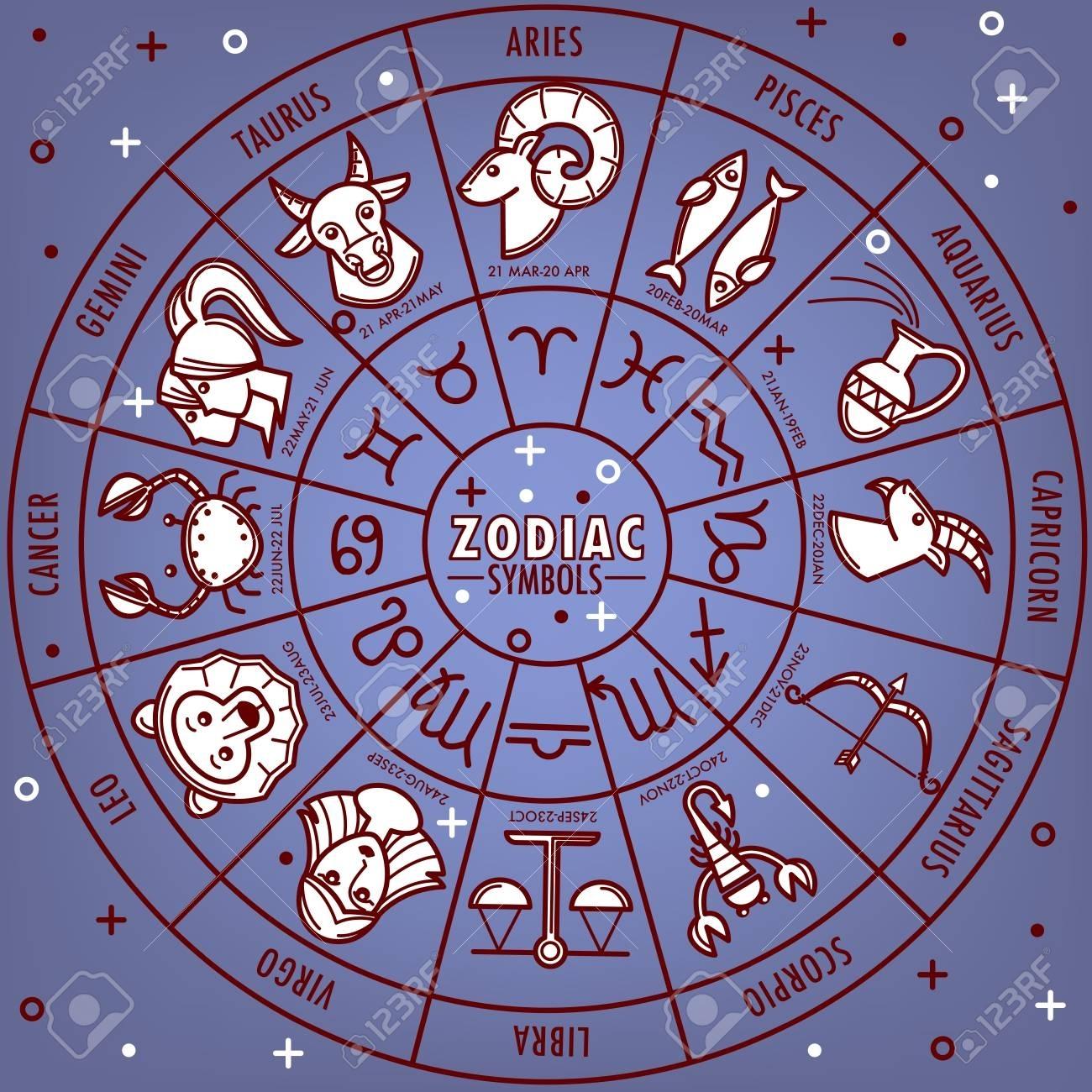 Zodiac Horoscope Signs With Birth Dates On Zodiac Circle Wheel