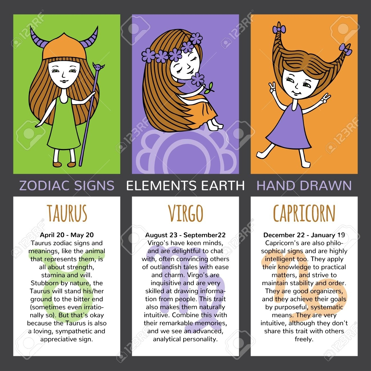 Zodiac Signs And Their Characteristics. The Set Of 3 Cards. Elements