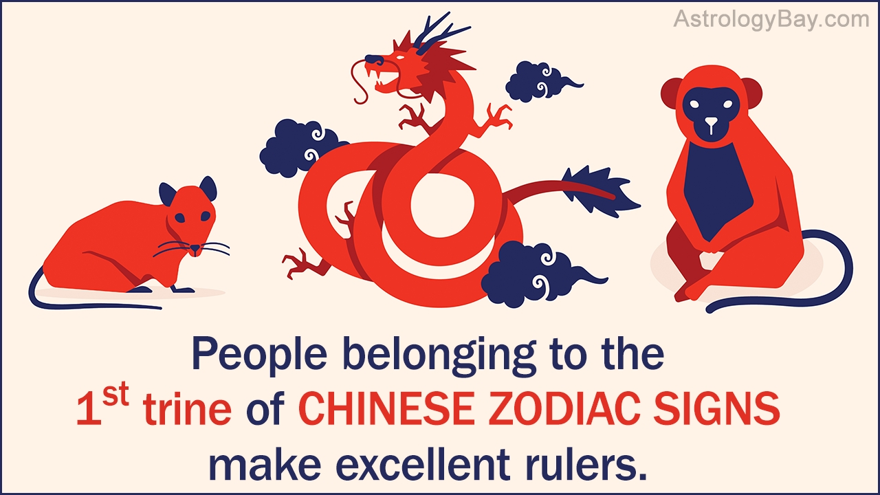 A Chart That Explains The Compatibility Between Chinese Zodiac Signs