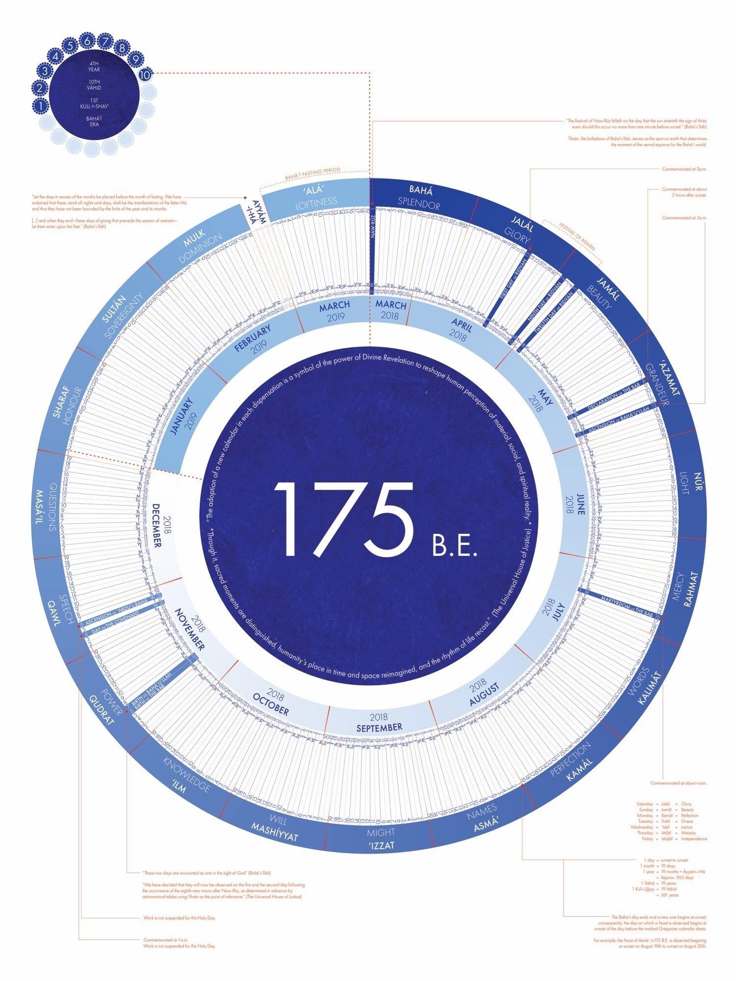 A Graphic That Shows The Bahá'í Calendar (Badí' Calendar) Alongside