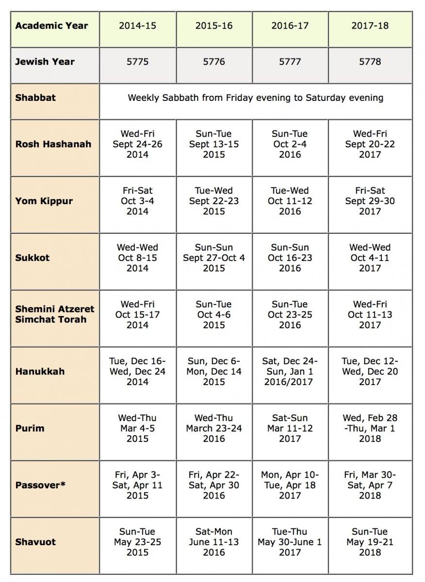 Calendar Of Jewish Holidays | Religious And Spiritual Life