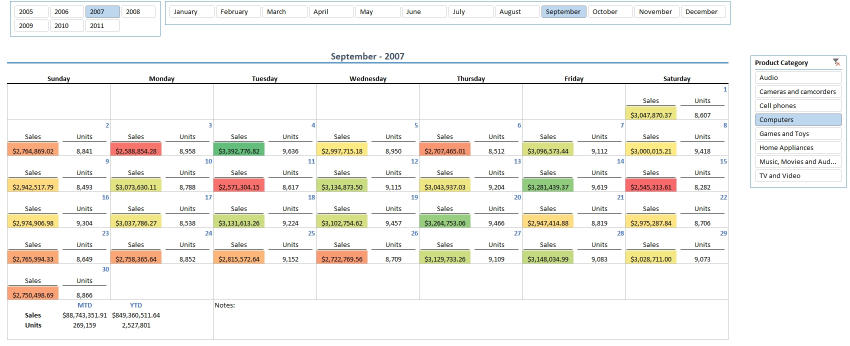 Calendar Reporting With Excel And Power Pivot | Analysis Services