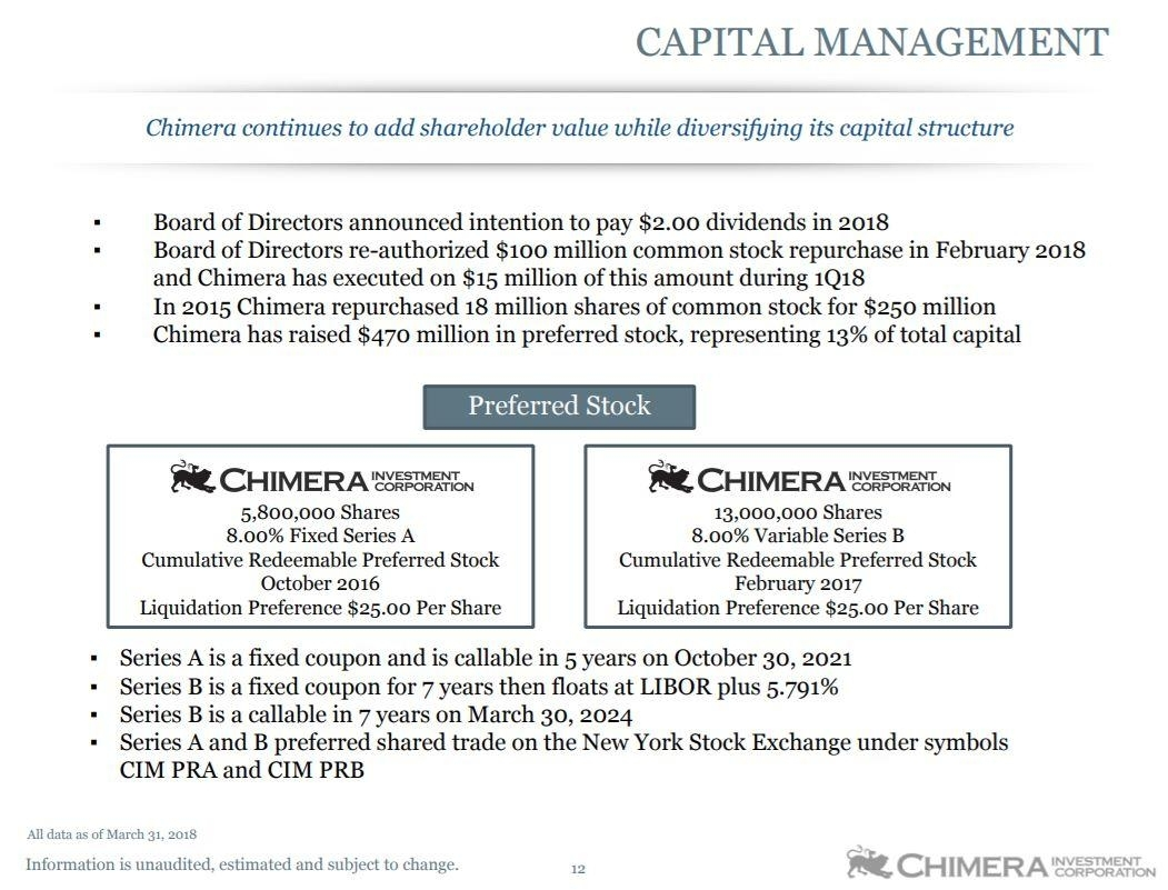 Chimera Investment Corp.: This 7.7%-Yielding Preferred Stock Is