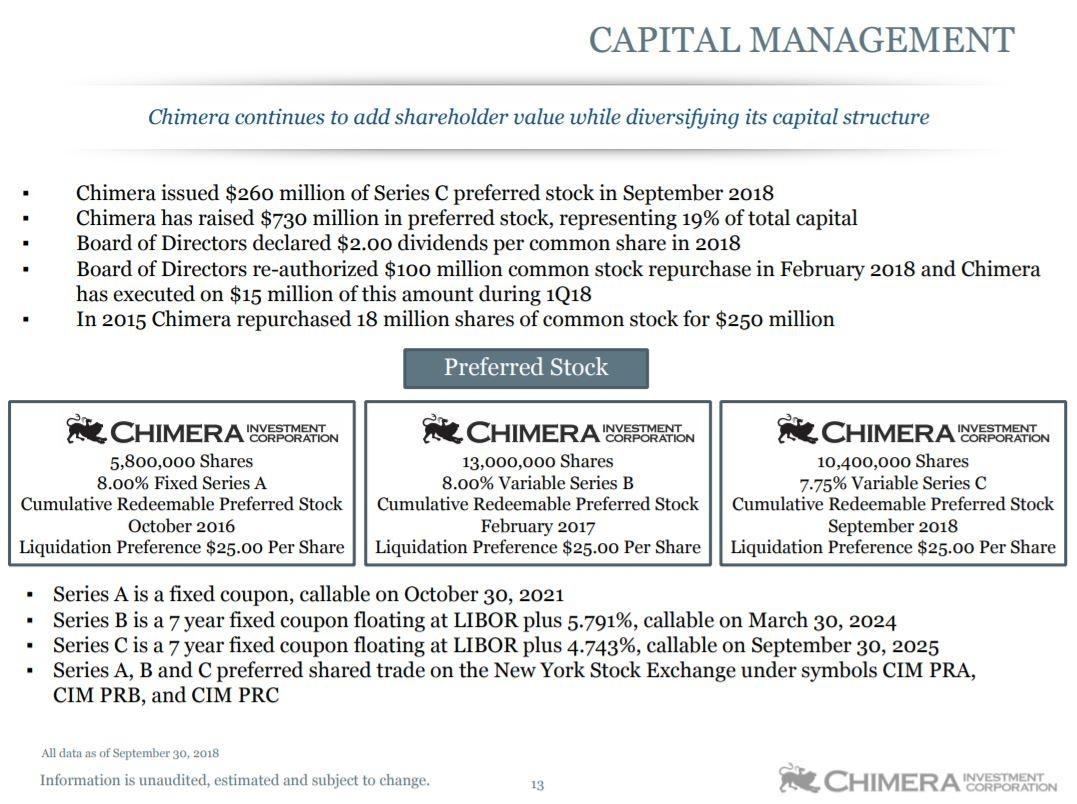Chimera Investment: Why Not Buy The 7.8% Preferred Yield? - Chimera