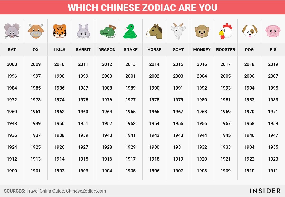 Chinese Zodiac 2007 | Tamal