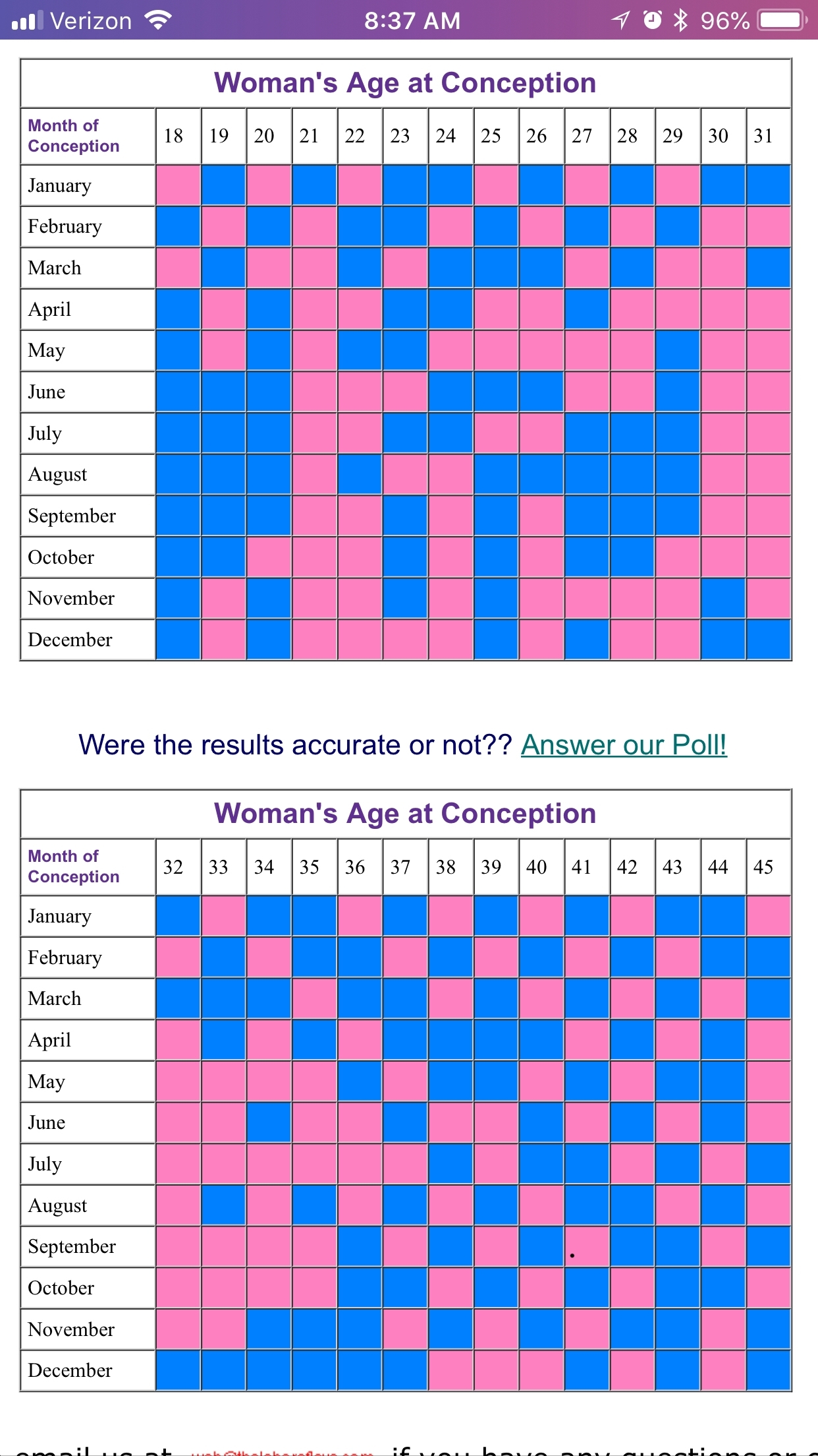 Chinese Zodiac Years Chart