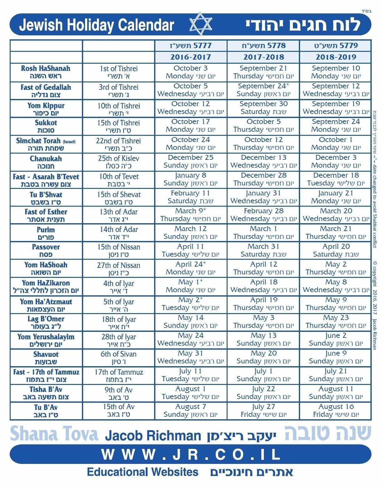 Good News From Israel: 3 Year Jewish Holiday Calendar: 5777-5779