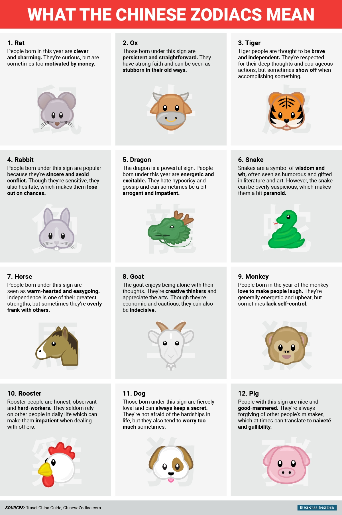 Happy Chinese New Year! This Is What The Chinese Zodiac Says About