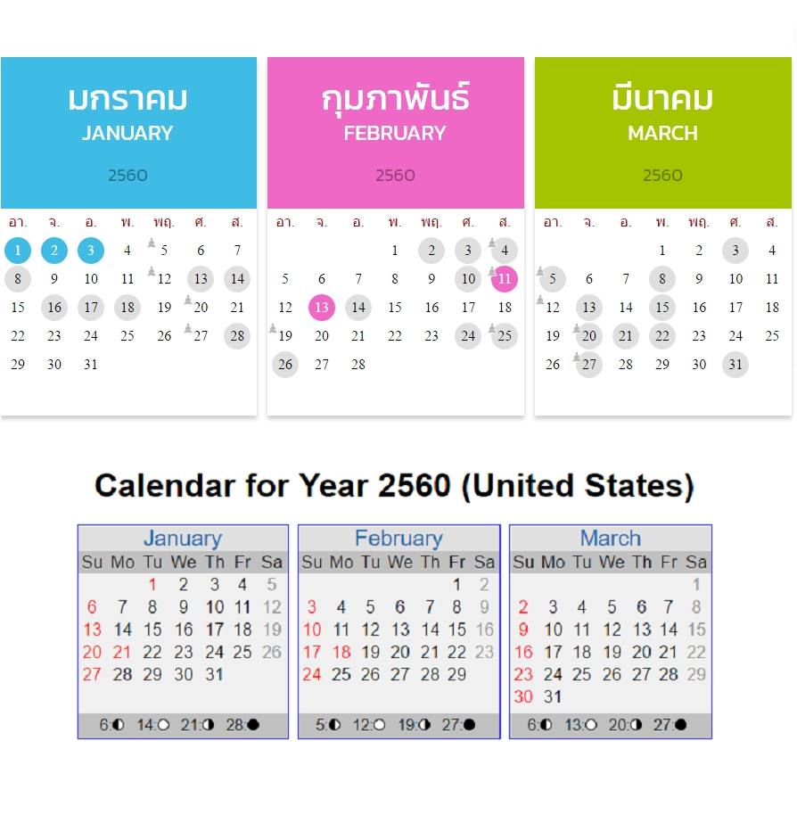 How To Display Primefaces Calendar With Buddhist Era Format - Stack