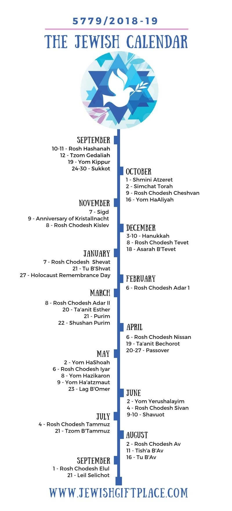Jewish Calendar 5779 | Israel | Jewish Calendar, Jewish Holiday