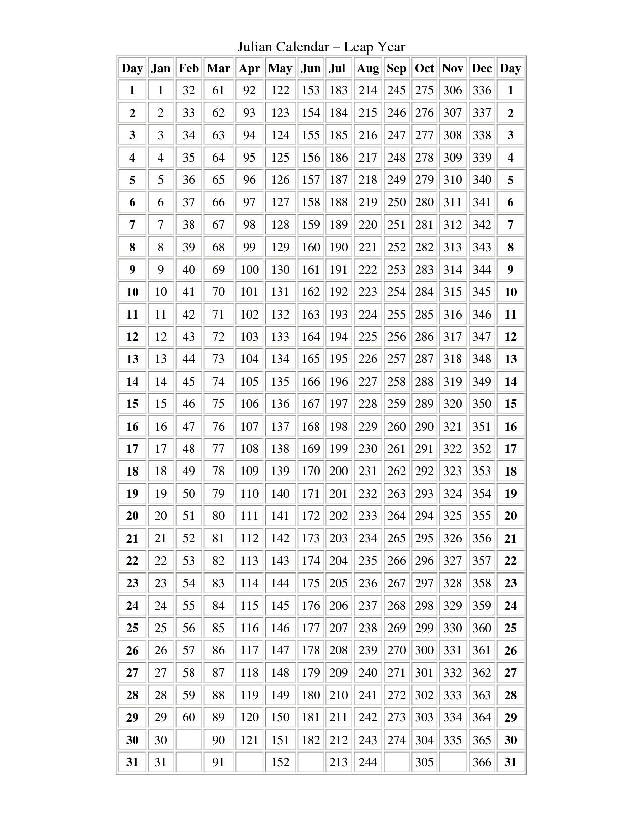 Julian Date Calendar For Non Leap Year | Template Calendar Printable
