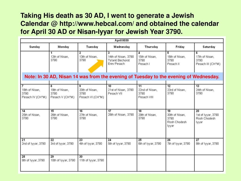 Passover Revisitedjoshua Ong. - Ppt Download