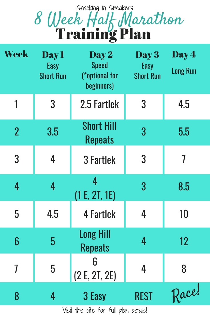 8 Week Half Marathon Training Schedule | Exercise | Half