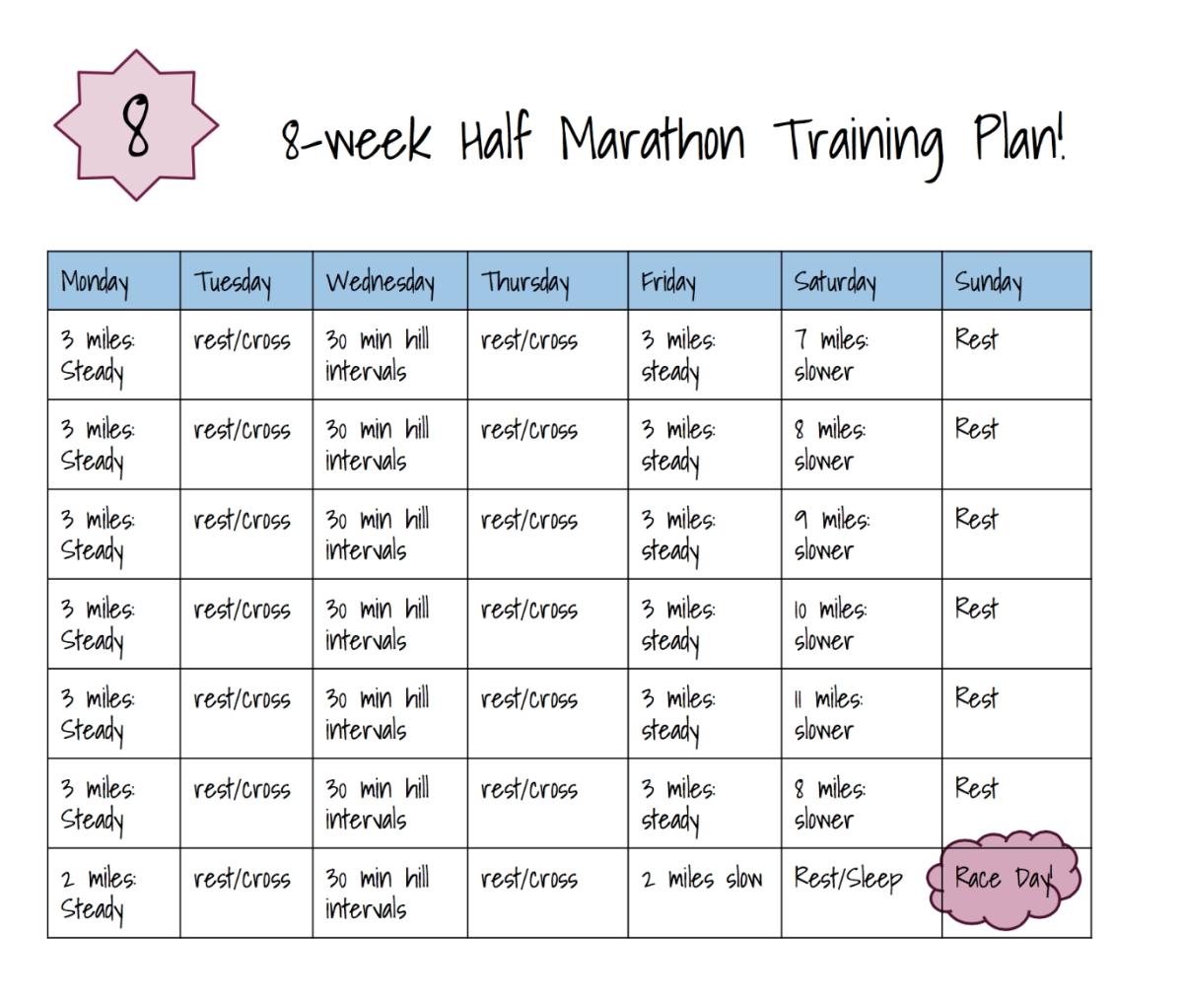 How To Do A 8-Week Half Marathon Training Program | Half