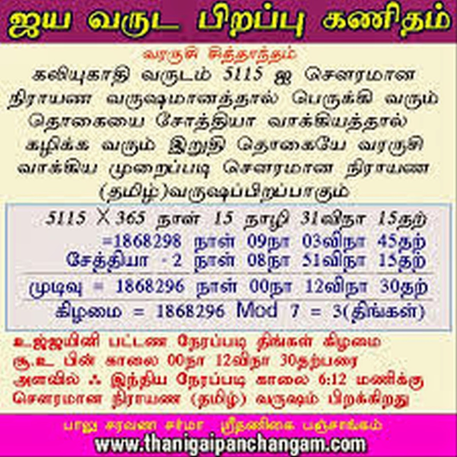 Know Your Hindu Religion: Tamil Panchangam (Almanac)
