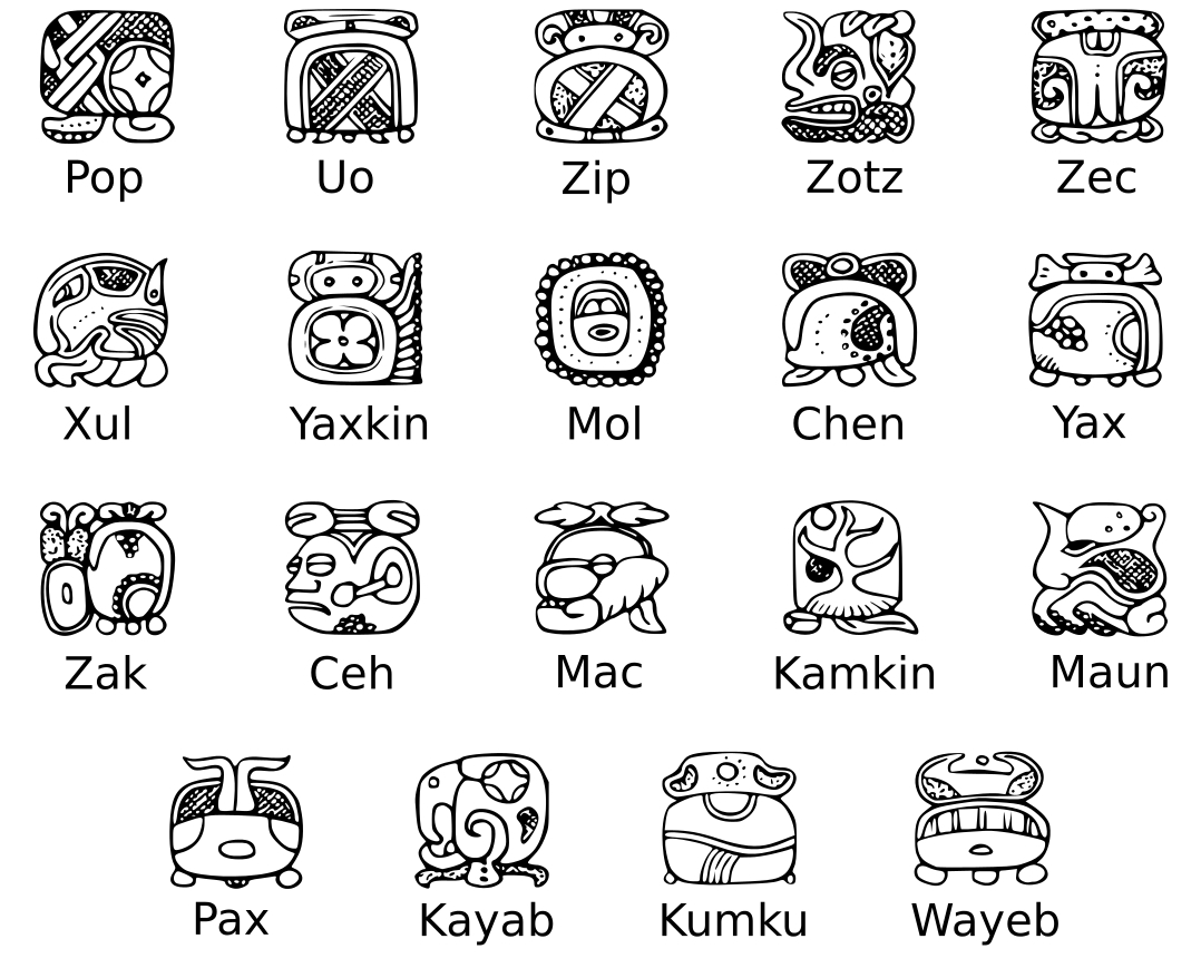 Mayan Zodiac Signs And Their Meanings-Mayan Calendar Zodiac