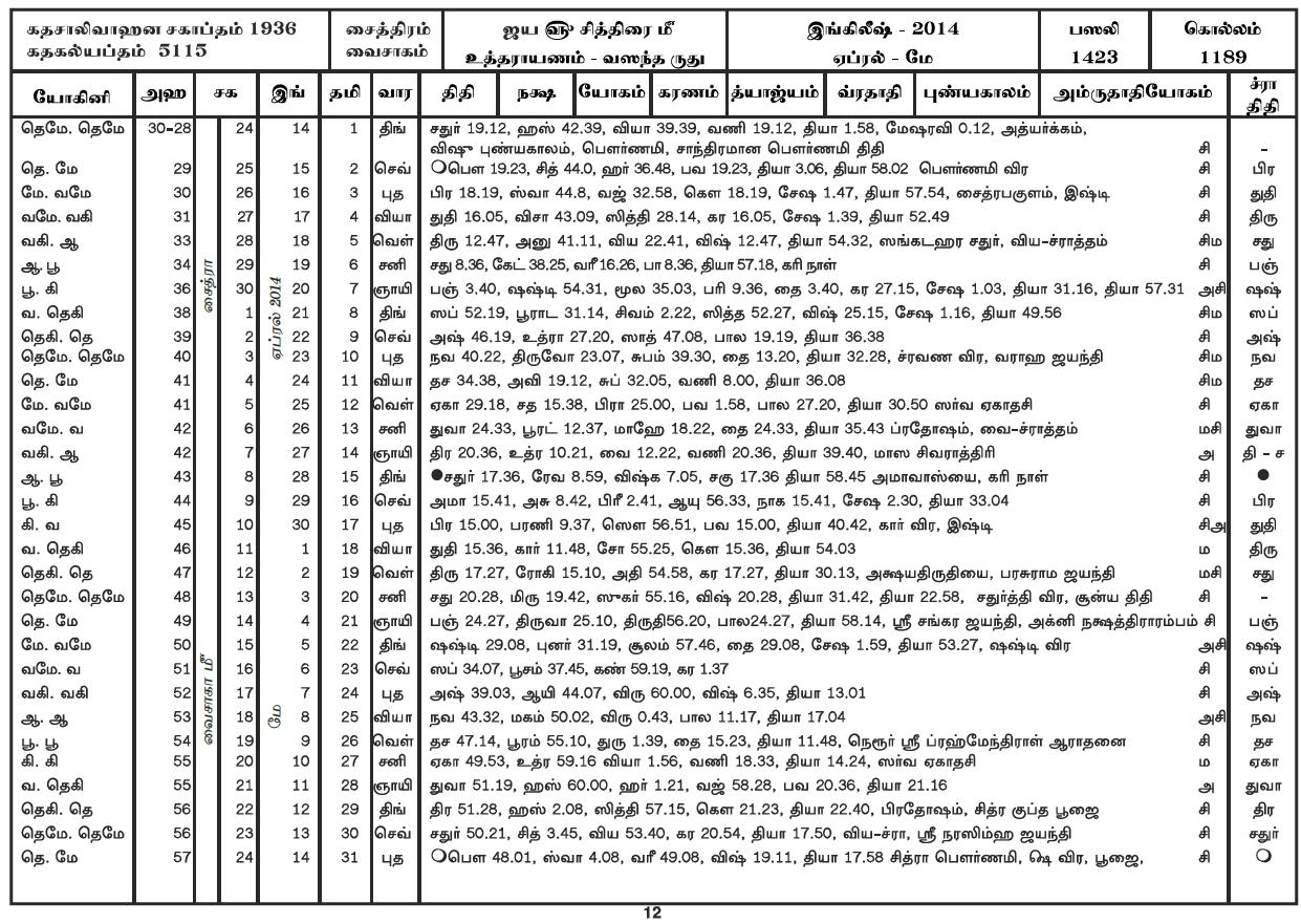 Of Perceptions & Clairvoyance: Tamil Calendar - Panchangam