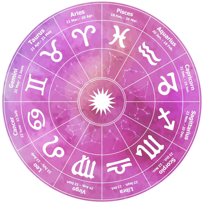 Cafe Astrology