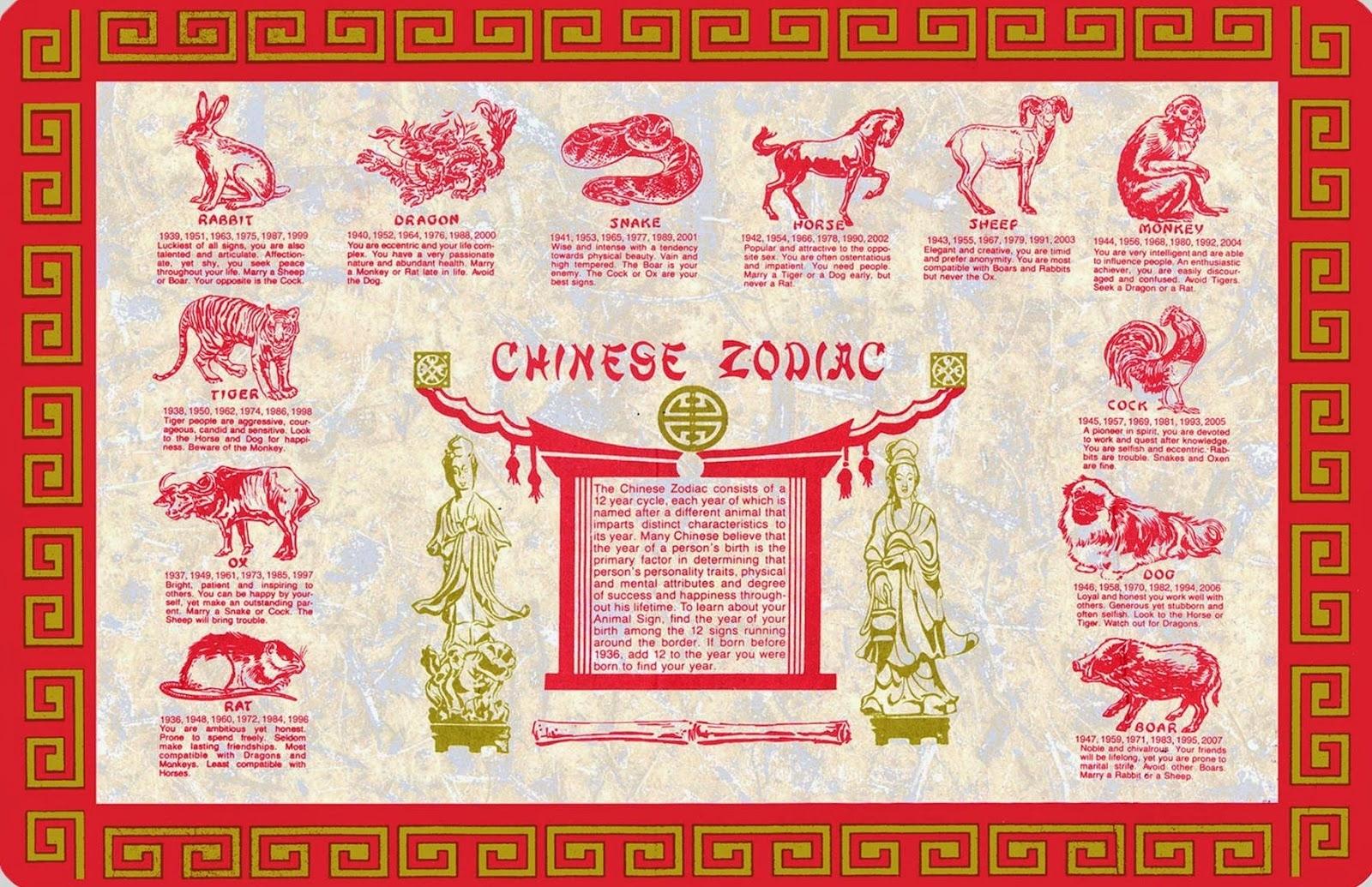 Chicken Maker: Zodiac Pals