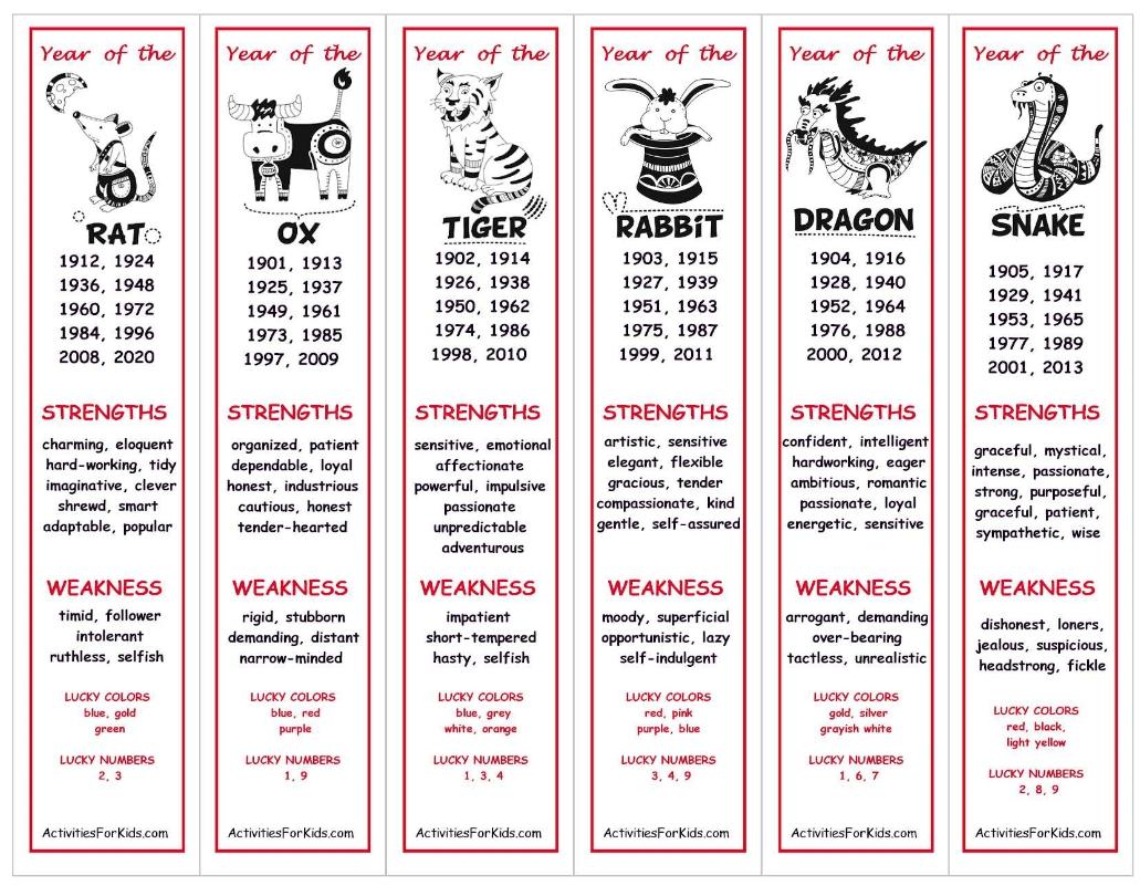Chinese New Year Calendar Zodiac | Ten Free Printable ...