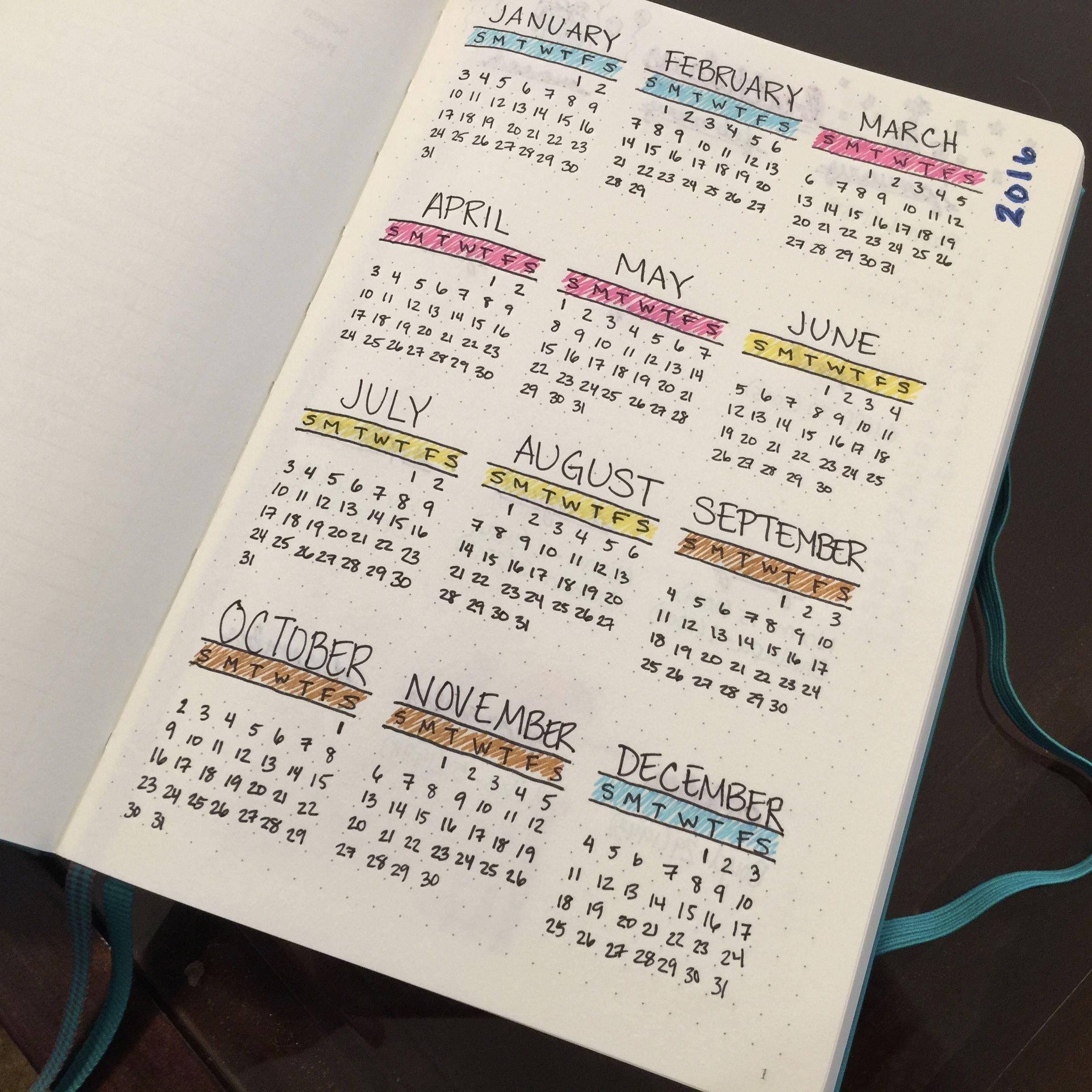 One Weekend With My Bullet Journal | Bullet Journal Index