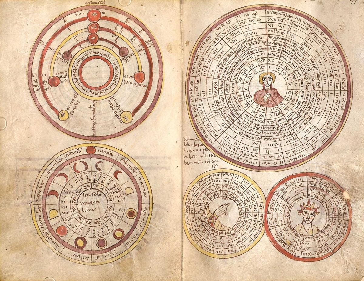 Metonic Cycle - Wikipedia