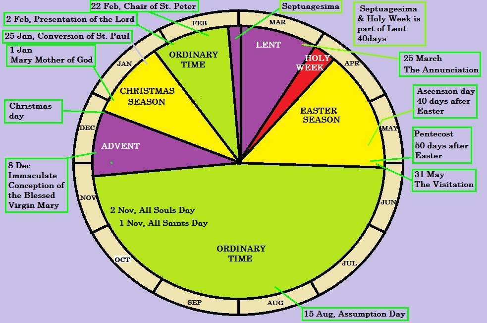 Liturgical Colors Calendar 2017