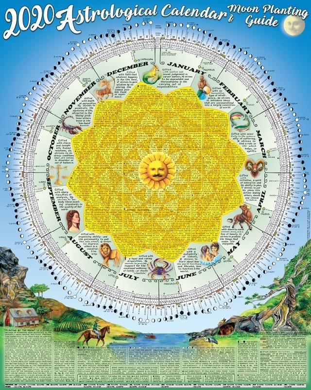 2020 Thomas Zimmer Astrological & Moon Planting Guide: Amp-Cal-2020 | Zodiac Calendar, Calendar