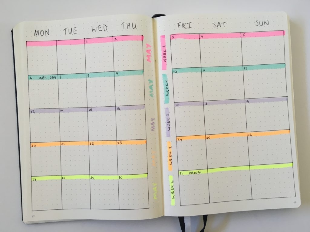 8 Ways To Use Highlighters For Bullet Journal Spreads - All About Planners