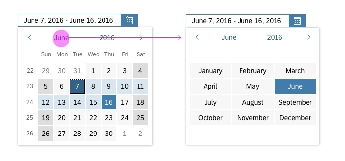 Date Range Selection | Sap Fiori Design Guidelines