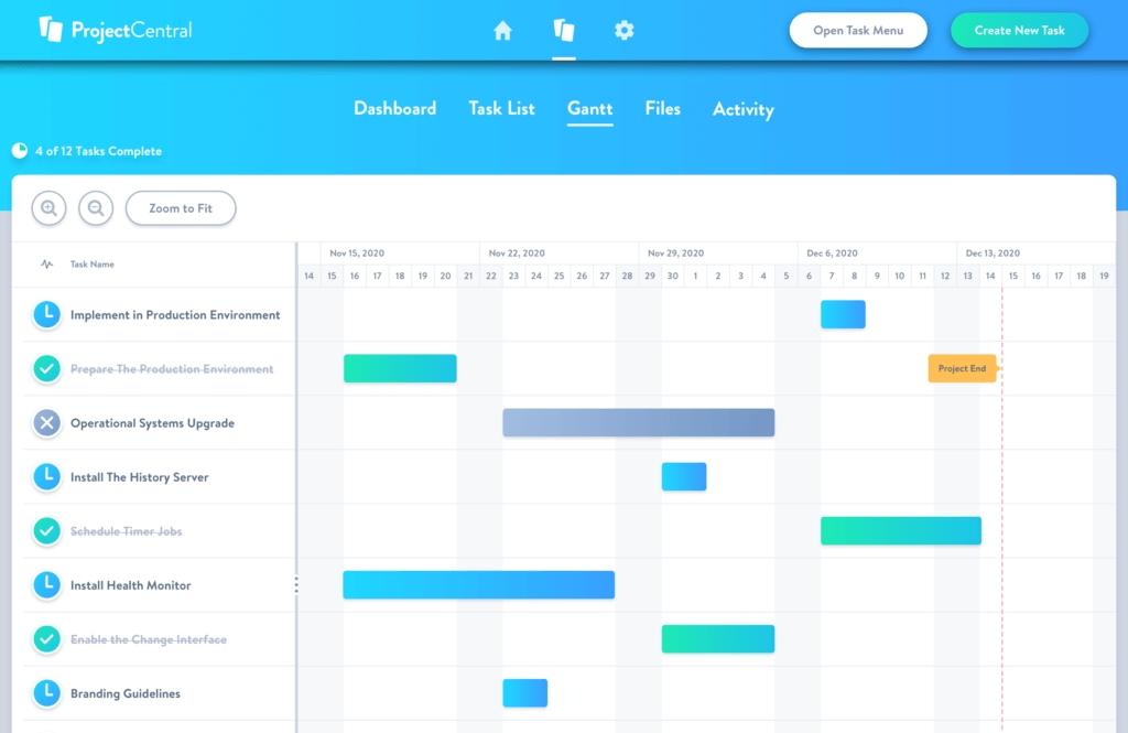 How Gantt Charts Improve Your Project Management?