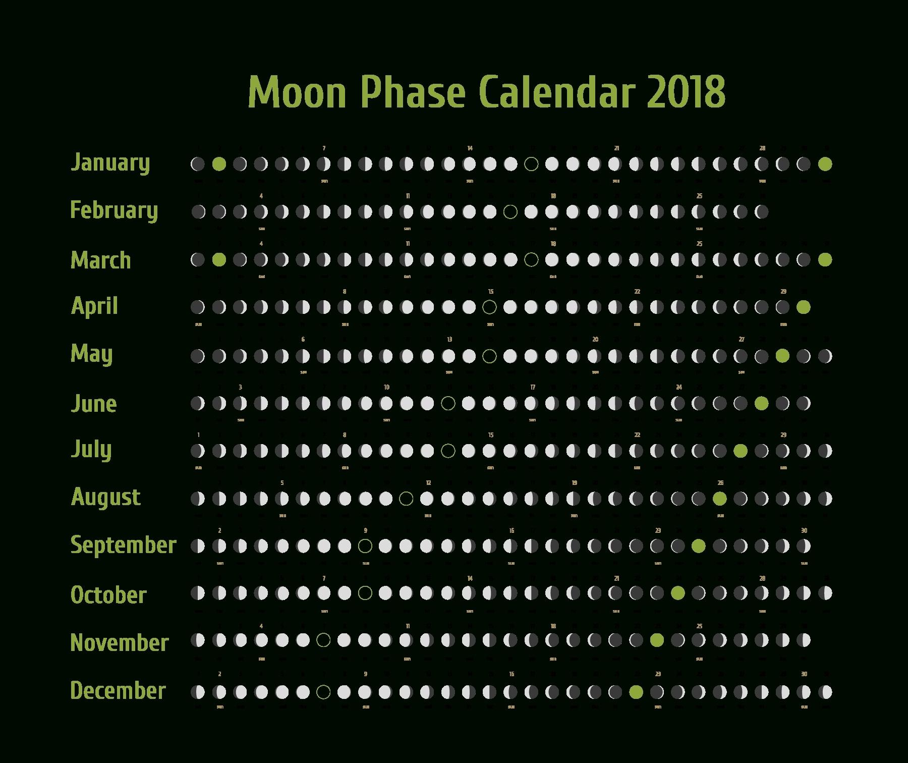 Moon Calendar And Zodiac Signs | Month Calendar Printable