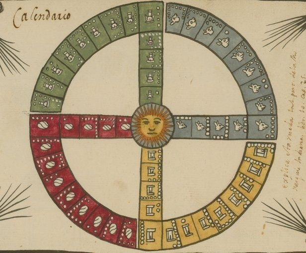 The Aztec Tonalpohualli Calendar | Aztec Calendar, American Calendar, Calendar